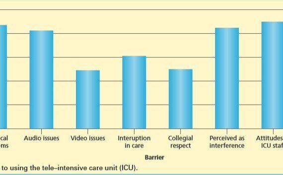 Tele-ICU vraagt om andere competenties verpleegkundigen
